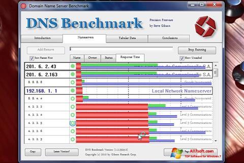Ekrano kopija DNS Benchmark Windows 7